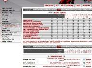 Çubukspor'dan Bu Hafta Toplamda 10 Gol