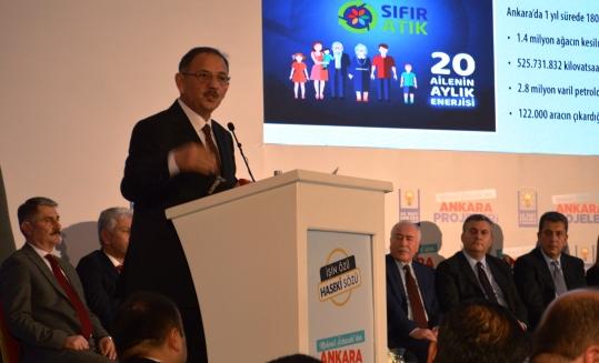 Özhaseki'nin Ankara için yapacağı projeler